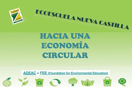 Proyecto EcoEscuela  2019